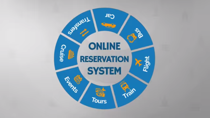 Online Booking Software - Online Booking Software | Travel